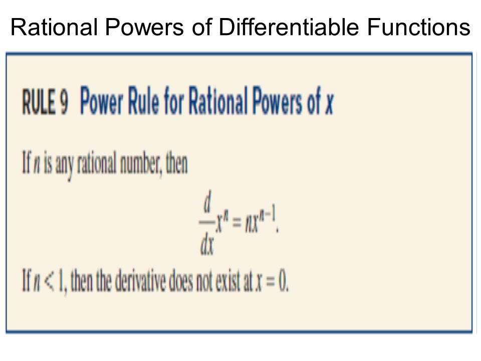 Rational Powers of Differentiable Functions