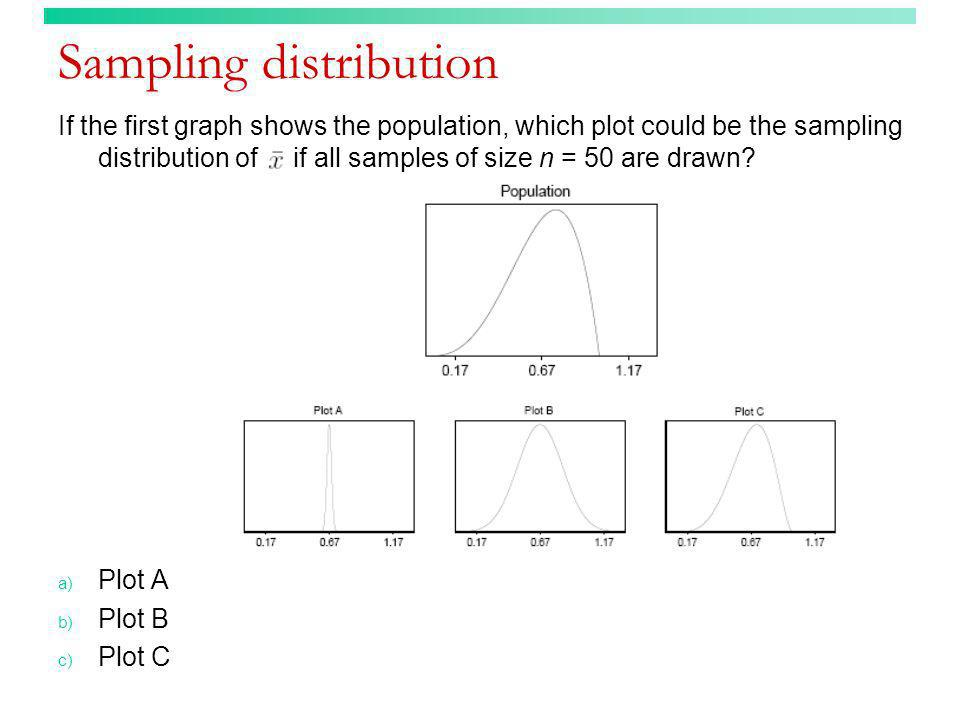 Sampling distribution If the first graph shows the population, which plot could be the sampling distribution of if all samples of size n = 50 are draw