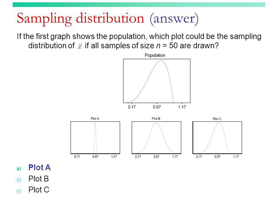 Sampling distribution (answer) If the first graph shows the population, which plot could be the sampling distribution of if all samples of size n = 50