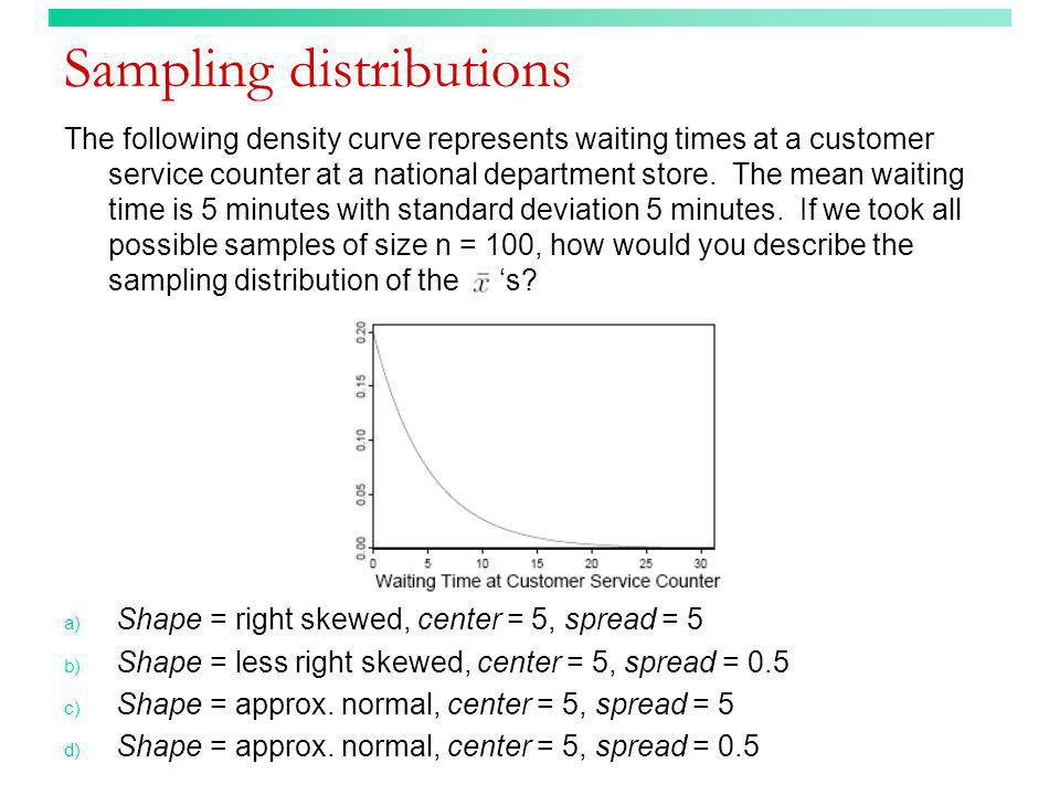 Sampling distributions The following density curve represents waiting times at a customer service counter at a national department store. The mean wai