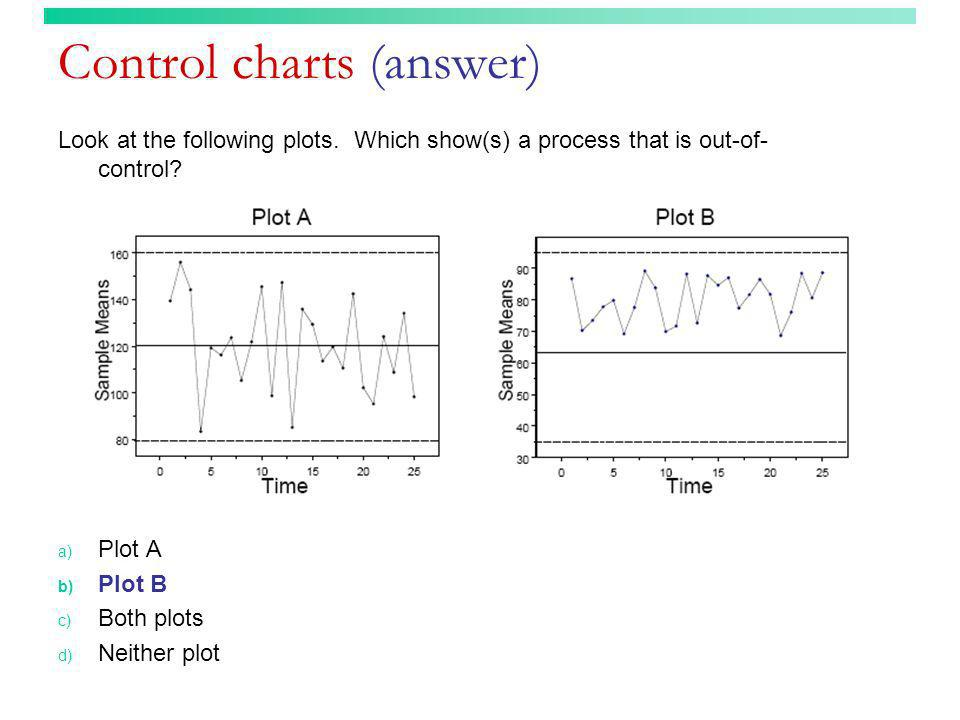 Control charts (answer) Look at the following plots. Which show(s) a process that is out-of- control? a) Plot A b) Plot B c) Both plots d) Neither plo