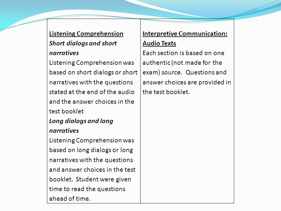 Listening Comprehension Short dialogs and short narratives Listening Comprehension was based on short dialogs or short narratives with the questions s