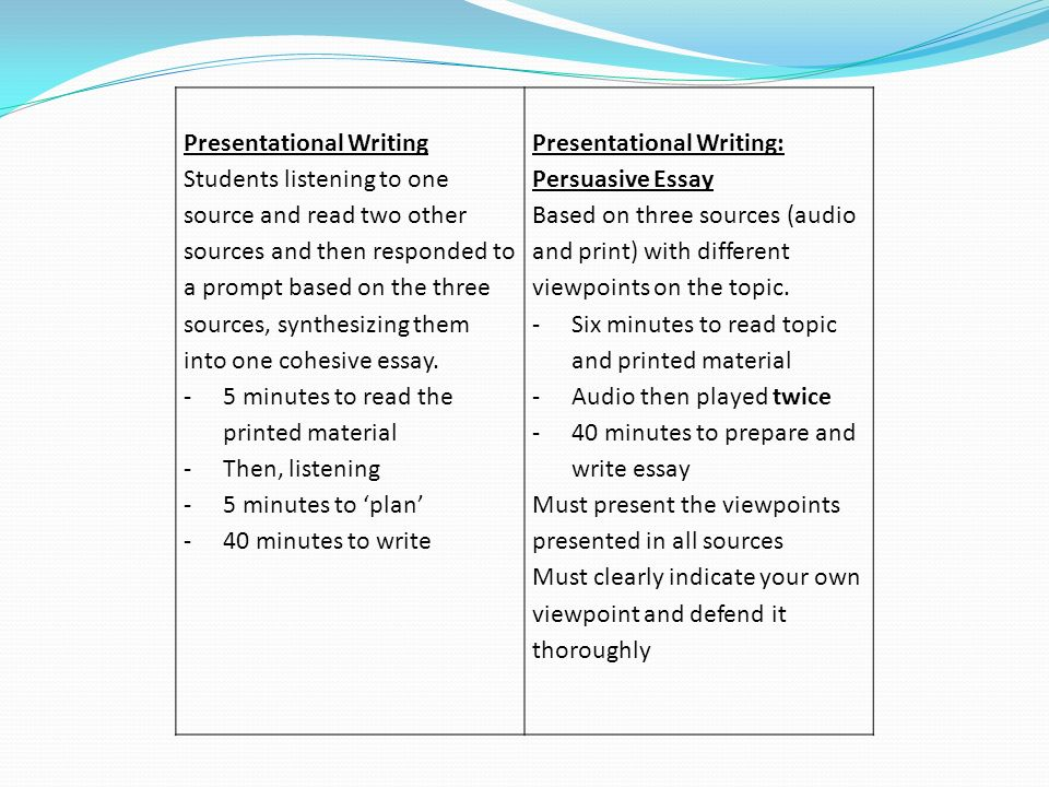 Presentational Writing Students listening to one source and read two other sources and then responded to a prompt based on the three sources, synthesi