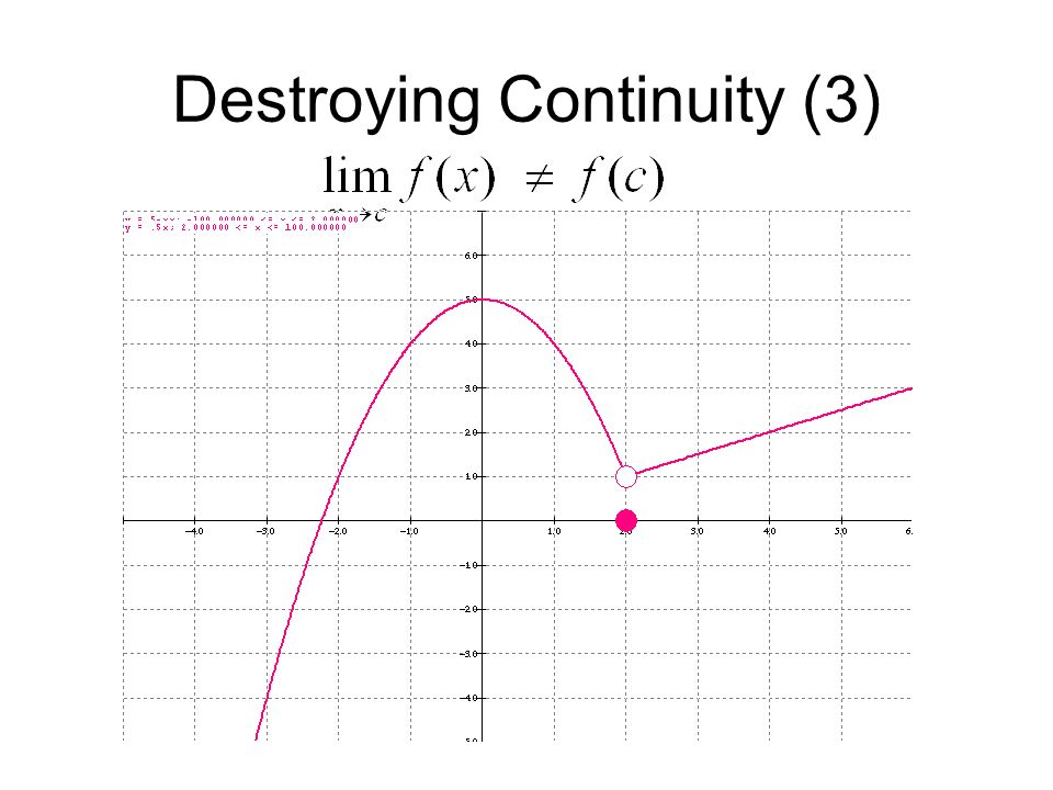 Destroying Continuity (3)