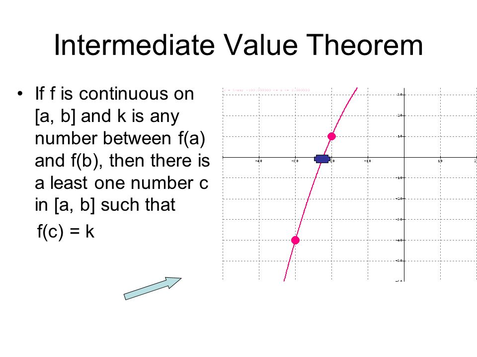 Intermediate Value Theorem If f is continuous on [a, b] and k is any number between f(a) and f(b), then there is a least one number c in [a, b] such that f(c) = k