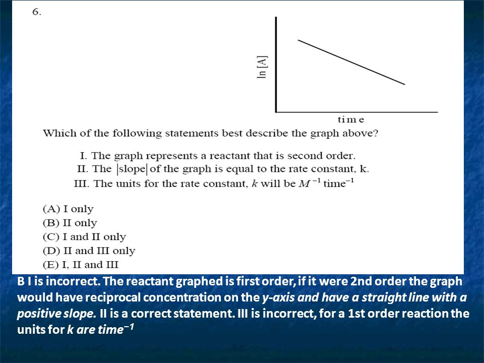B I is incorrect. The reactant graphed is first order, if it were 2nd order the graph would have reciprocal concentration on the y-axis and have a str