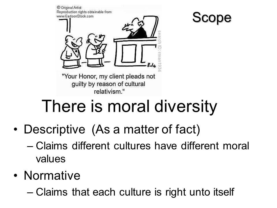There is moral diversity Descriptive (As a matter of fact) –Claims different cultures have different moral values Normative –Claims that each culture