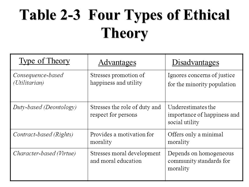 an analysis of my ethical framework of evaluating individuals actions through utilitarianism and vir Develop a framework to make ethical decision-making more by bigg success staff when you follow a process such as this to solve an ethical dilemma.