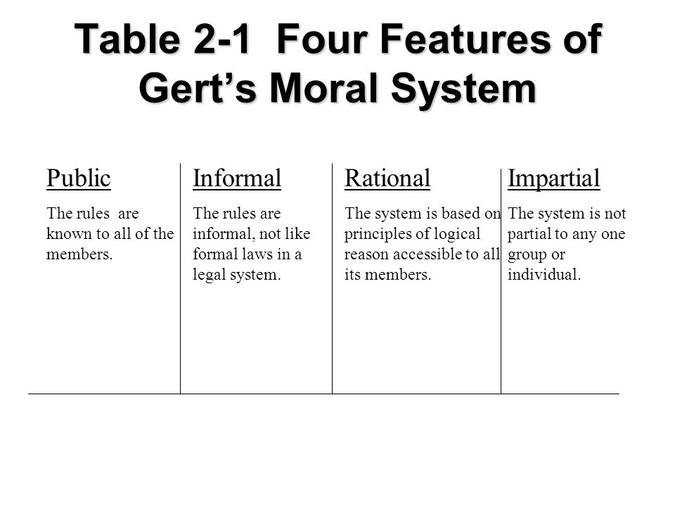 Table 2-1 Four Features of Gerts Moral System Public The rules are known to all of the members. Informal The rules are informal, not like formal laws