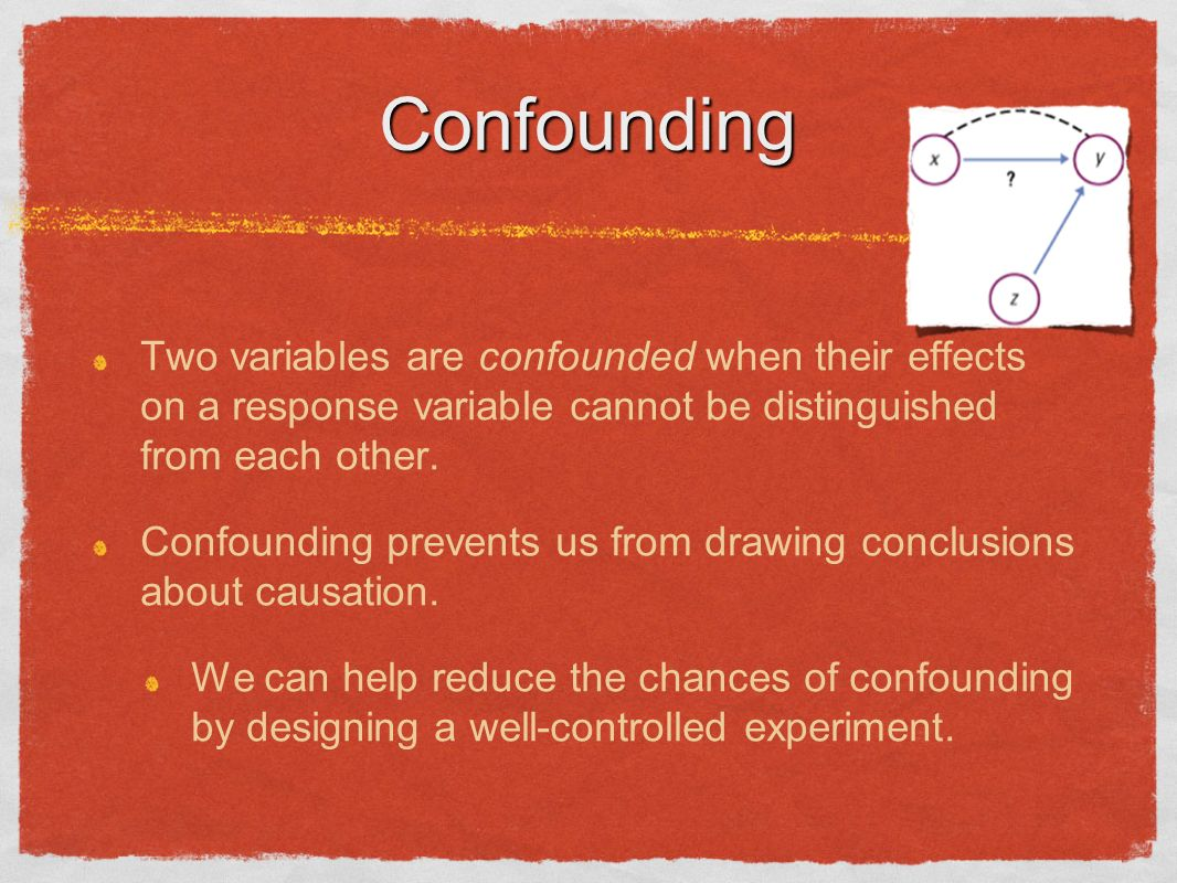 Confounding Two variables are confounded when their effects on a response variable cannot be distinguished from each other.
