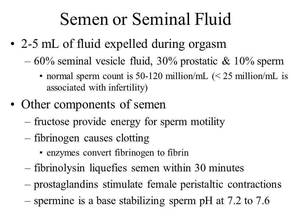 Semen or Seminal Fluid 2-5 mL of fluid expelled during orgasm –60% seminal vesicle fluid, 30% prostatic & 10% sperm normal sperm count is 50-120 milli