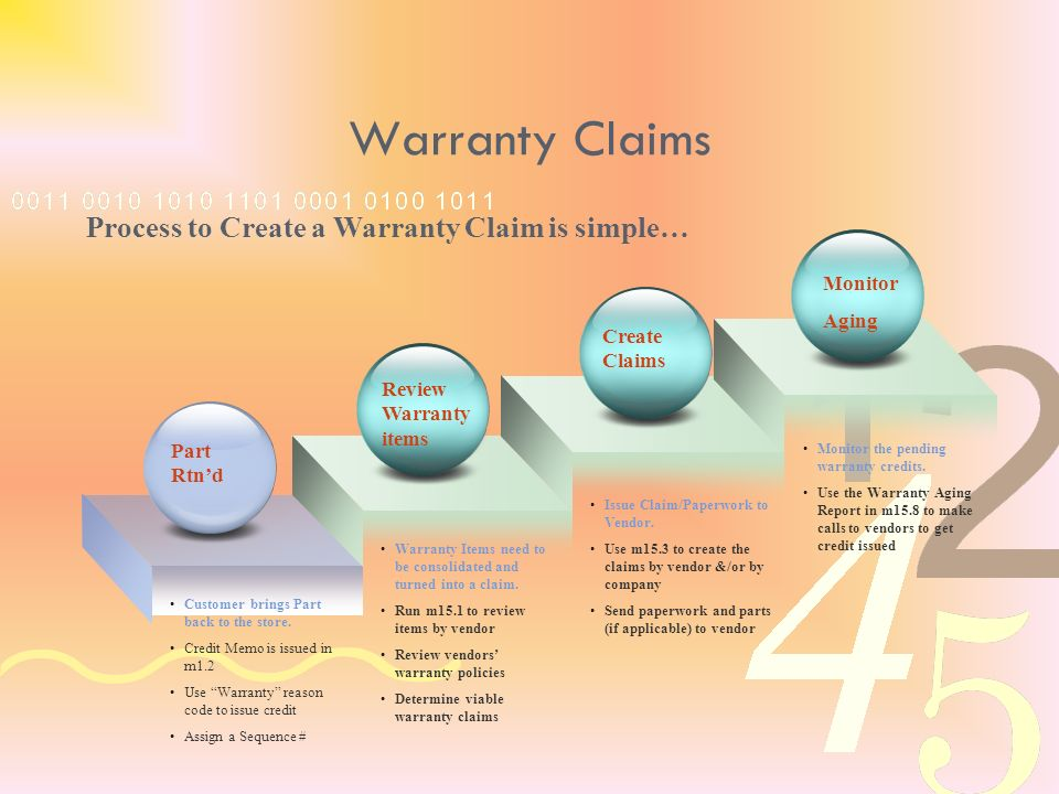 Warranty Claims Part Rtnd Review Warranty items Create Claims Customer brings Part back to the store.