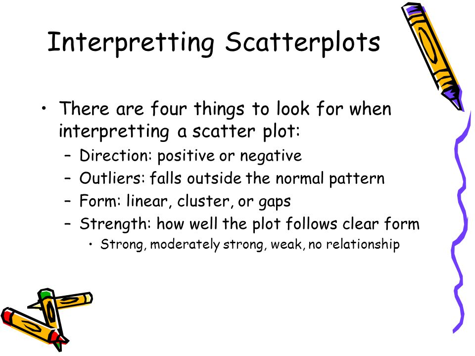 Interpretting Scatterplots There are four things to look for when interpretting a scatter plot: –Direction: positive or negative –Outliers: falls outside the normal pattern –Form: linear, cluster, or gaps –Strength: how well the plot follows clear form Strong, moderately strong, weak, no relationship