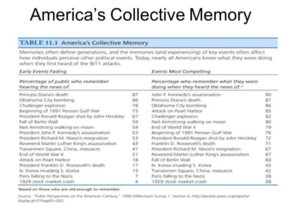 Americas Collective Memory