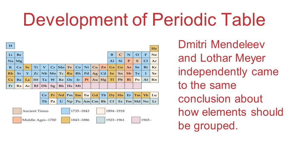 Development of Periodic Table Mendeleev, for instance, predicted the discovery of germanium (which he called eka-silicon) as an element with an atomic weight between that of zinc and arsenic, but with chemical properties similar to those of silicon.