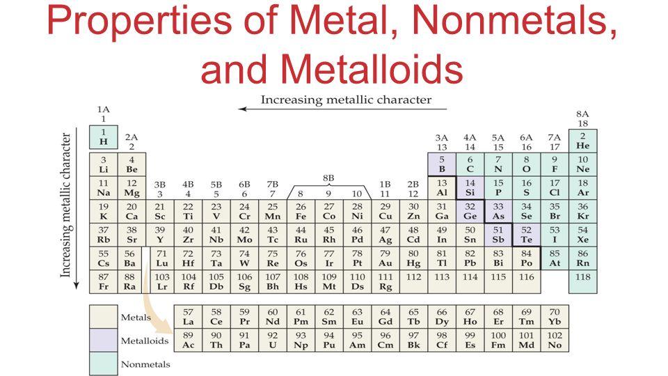Periodic Table Metals Nonmetals Metalloids Ppt