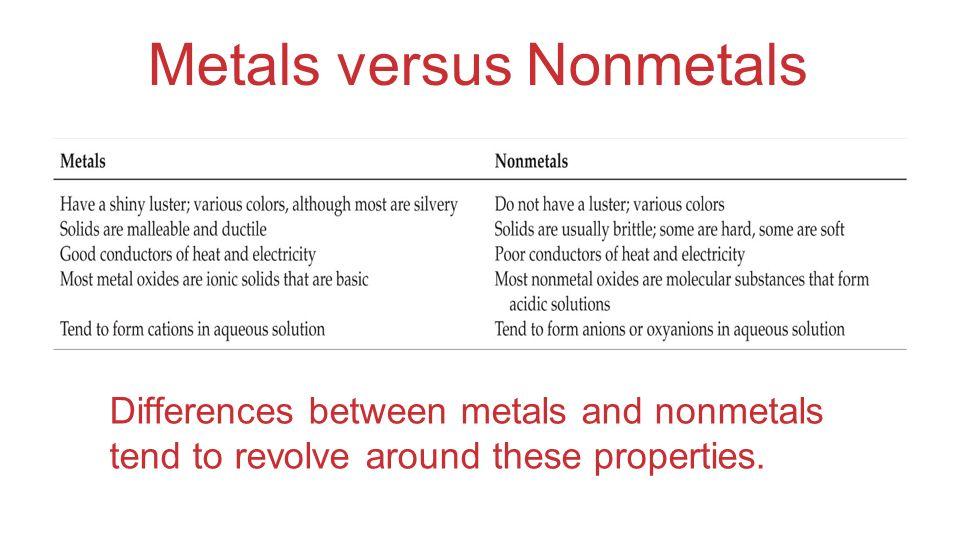 Metals versus Nonmetals Differences between metals and nonmetals tend to revolve around these properties.