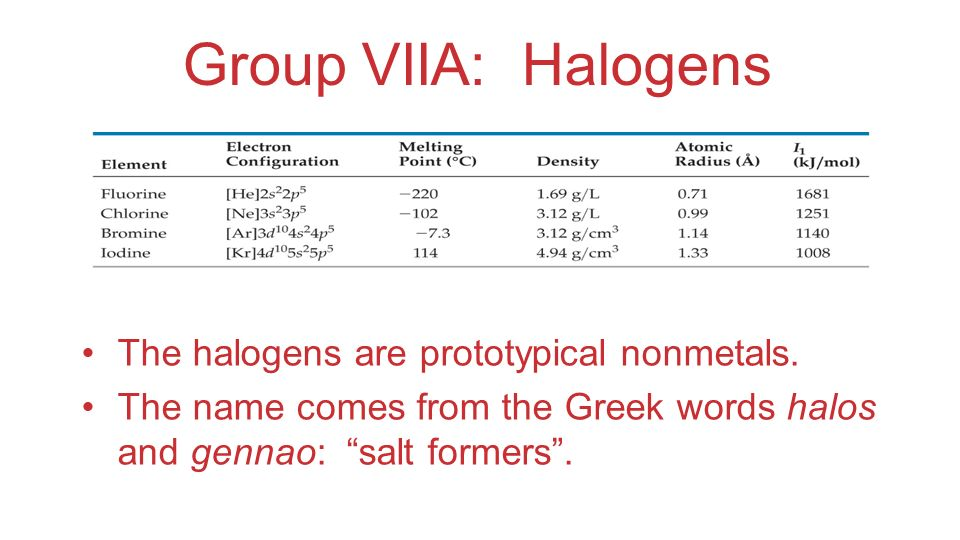 Group VIIA: Halogens The halogens are prototypical nonmetals. The name comes from the Greek words halos and gennao: salt formers.