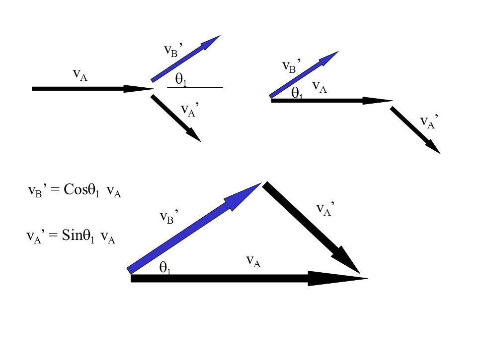 vAvA v B v A v Bx v By v Ax v Ay v Bx = Cos v B v By = Sin v B v Ax = Cos v A v Ay = Sin v A v A = v Bx + v Ax 0 = v By + v Ay