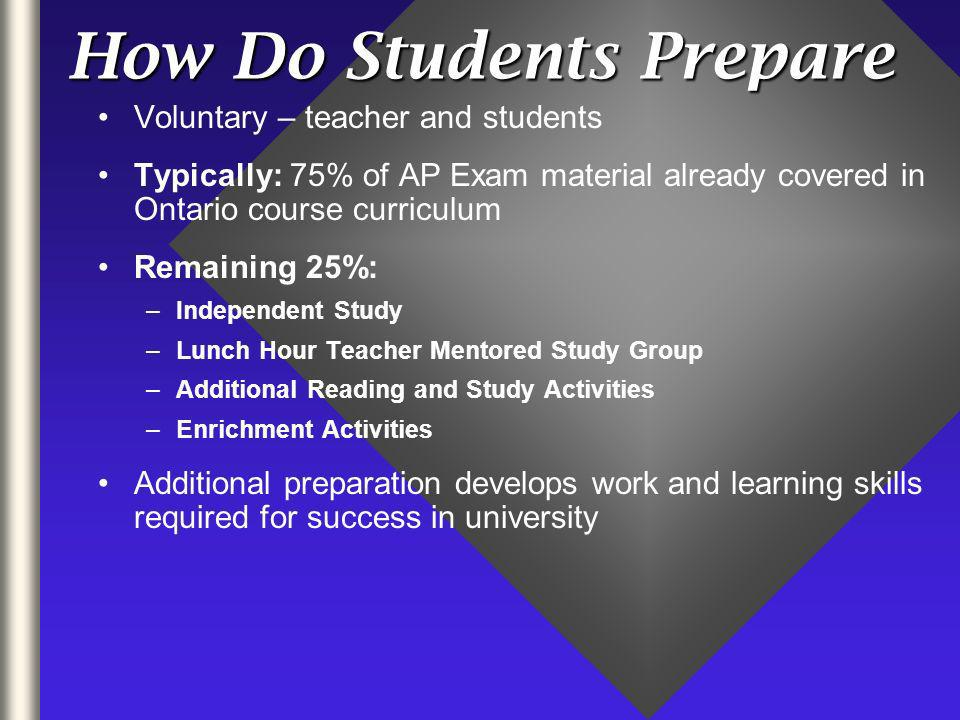 How Do Students Prepare Voluntary – teacher and students Typically: 75% of AP Exam material already covered in Ontario course curriculum Remaining 25%: –Independent Study –Lunch Hour Teacher Mentored Study Group –Additional Reading and Study Activities –Enrichment Activities Additional preparation develops work and learning skills required for success in university