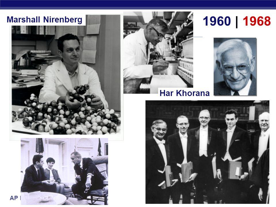AP Biology Cracking the code 1960 | 1968 Crick determined 3-letter (triplet) codon system Nirenberg & Khorana WHYDIDTHEREDBATEATTHEFATRAT Nirenberg (4