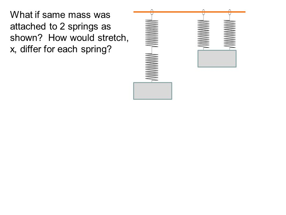What if same mass was attached to 2 springs as shown? How would stretch, x, differ for each spring?