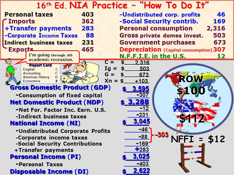 Elaborate Circular Flow Showing NIA NDP NI PI DI GDP