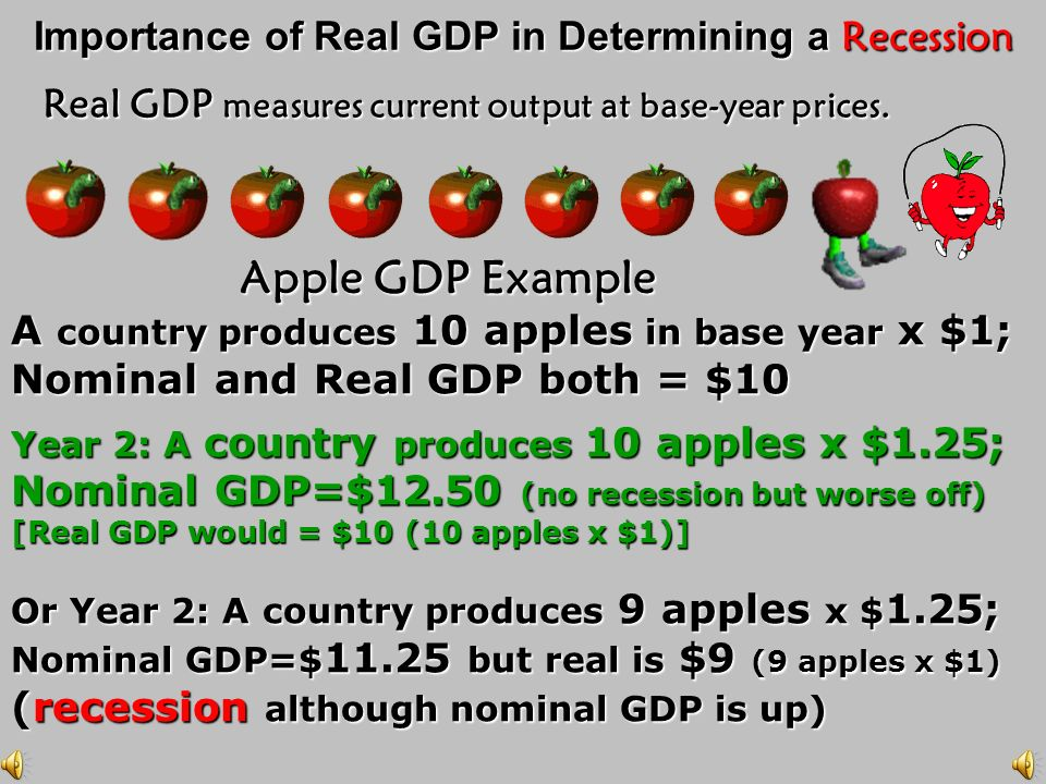 Nominal GDP [prices of output in the current year] [measures output and prices] and Real GDP [base year prices of the year being measured] [measures o