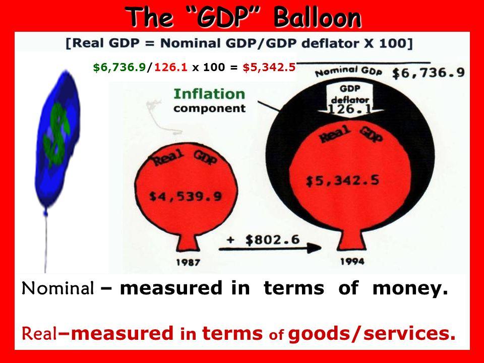 Nominal GDP v. Real GDP Nominal [Current) GDP v. Real (constant) GDP Price of Market Basket(2001 [nominal GDP] $64 Price of Market Basket(2001) [nomin