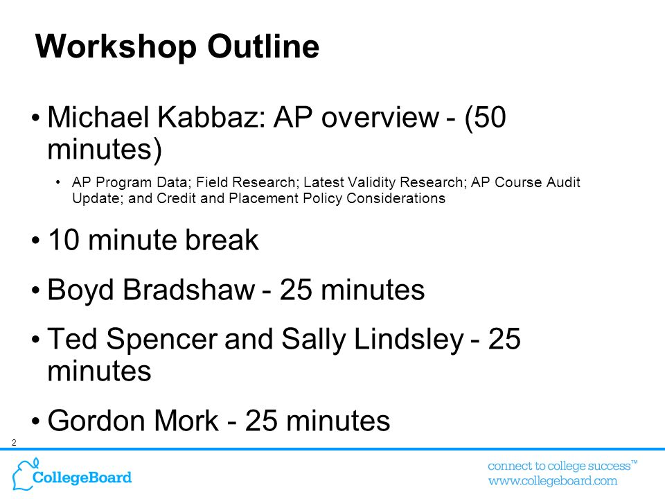 3 First Session: AP Overview Agenda AP Program Overview Data highlights Whats New in AP AP Course Audit/Ledger Field Research Recent AP Validity Research Credit and Placement Policy Considerations