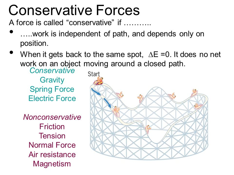 Conservation of Mechanical Energy Energy can not be created or destroyed, it just changes forms.