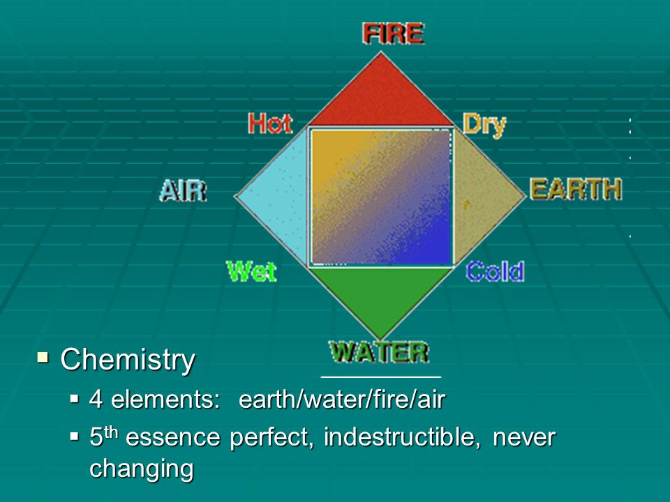 Chemistry Chemistry 4 elements: earth/water/fire/air 4 elements: earth/water/fire/air 5 th essence perfect, indestructible, never changing 5 th essenc