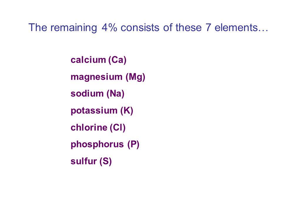 The remaining 4% consists of these 7 elements… calcium (Ca) magnesium (Mg) sodium (Na) potassium (K) chlorine (Cl) phosphorus (P) sulfur (S)