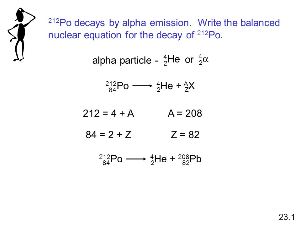 212 Po decays by alpha emission. Write the balanced nuclear equation for the decay of 212 Po. 4 He 2 4 2 or alpha particle - 212 Po 4 He + A X 84 2Z 2