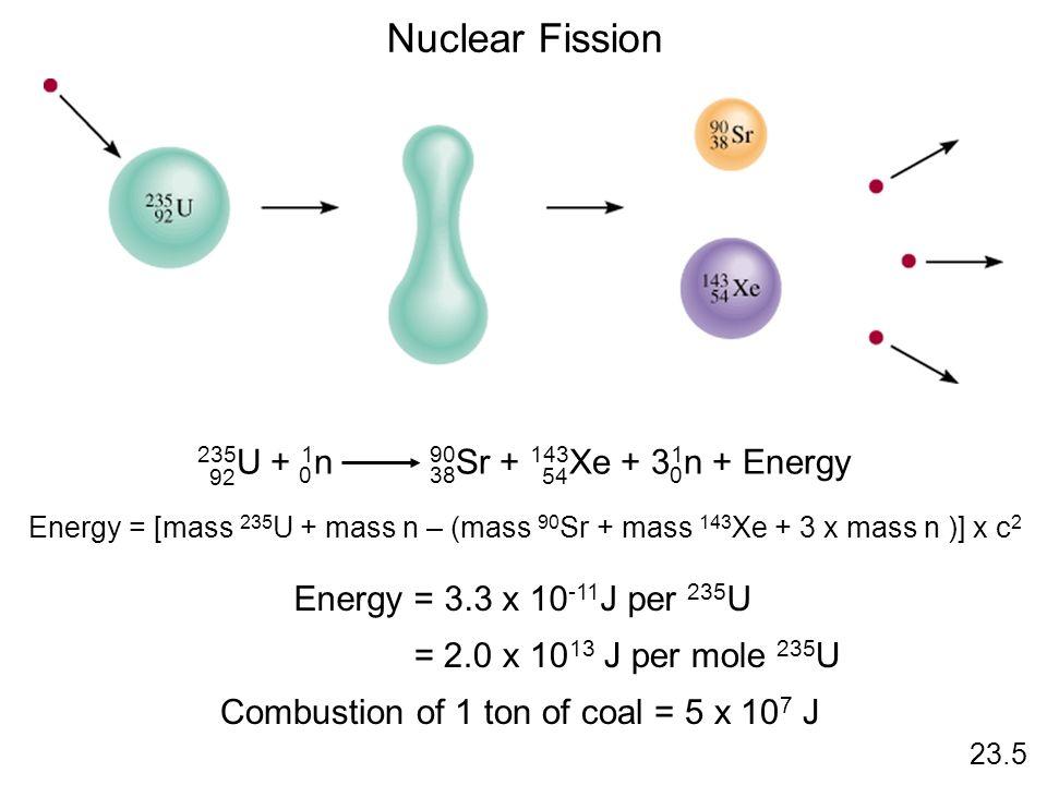23.5 235 U + 1 n 90 Sr + 143 Xe + 3 1 n + Energy 92 54 3800 Energy = [mass 235 U + mass n – (mass 90 Sr + mass 143 Xe + 3 x mass n )] x c 2 Energy = 3