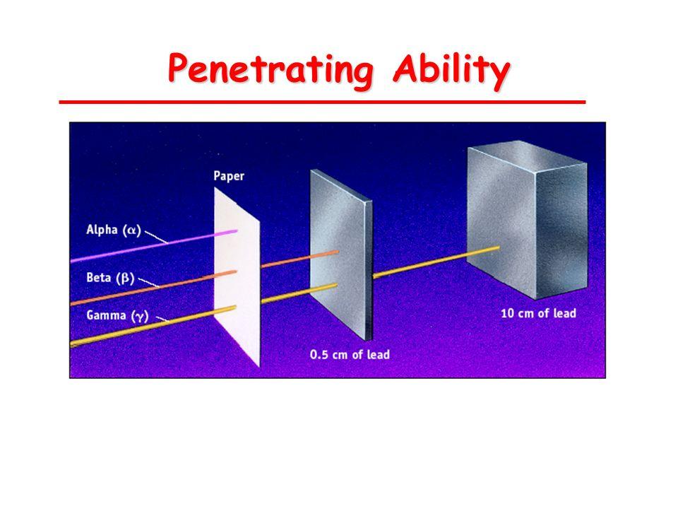 Penetrating Ability