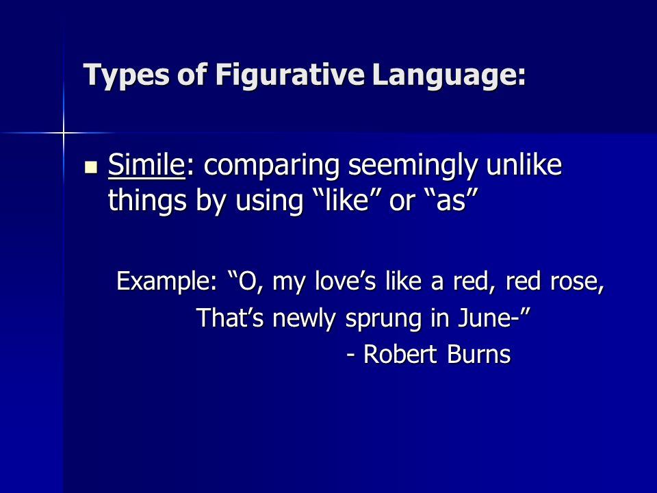 Types of Figurative Language: Simile: comparing seemingly unlike things by using like or as Simile: comparing seemingly unlike things by using like or