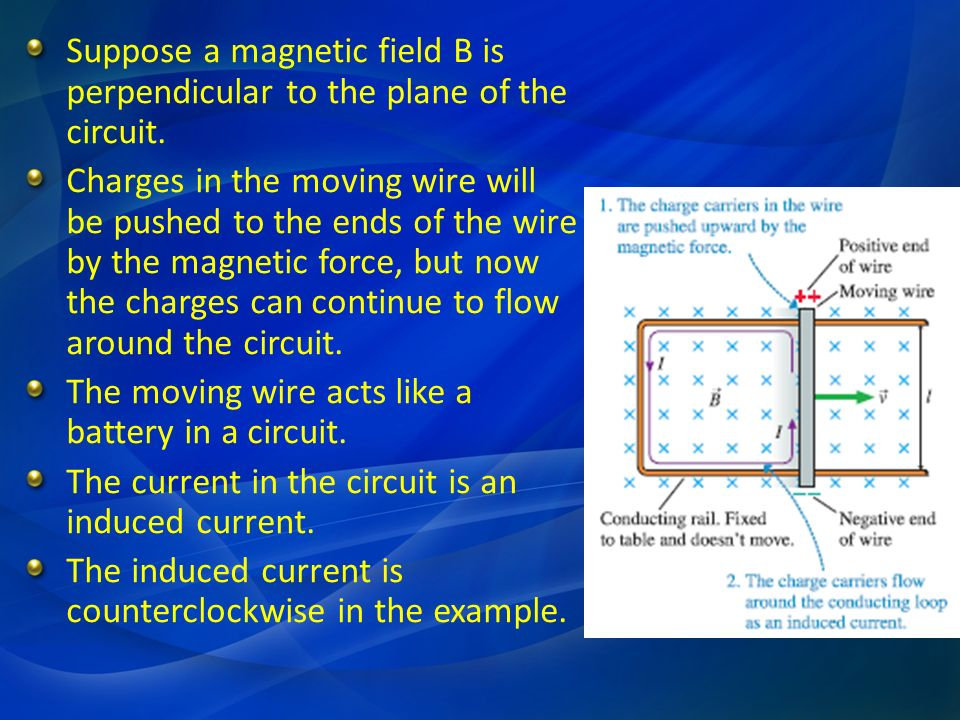 Suppose a magnetic field B is perpendicular to the plane of the circuit. Charges in the moving wire will be pushed to the ends of the wire by the magn