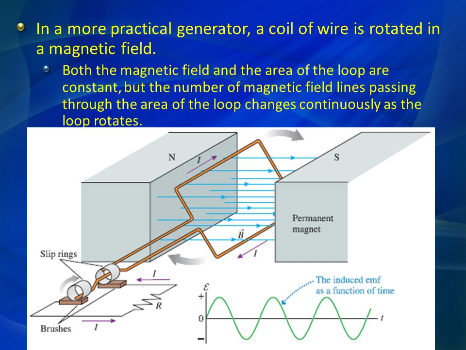 In a more practical generator, a coil of wire is rotated in a magnetic field. Both the magnetic field and the area of the loop are constant, but the n