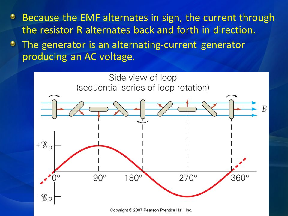 Because the EMF alternates in sign, the current through the resistor R alternates back and forth in direction. The generator is an alternating-current