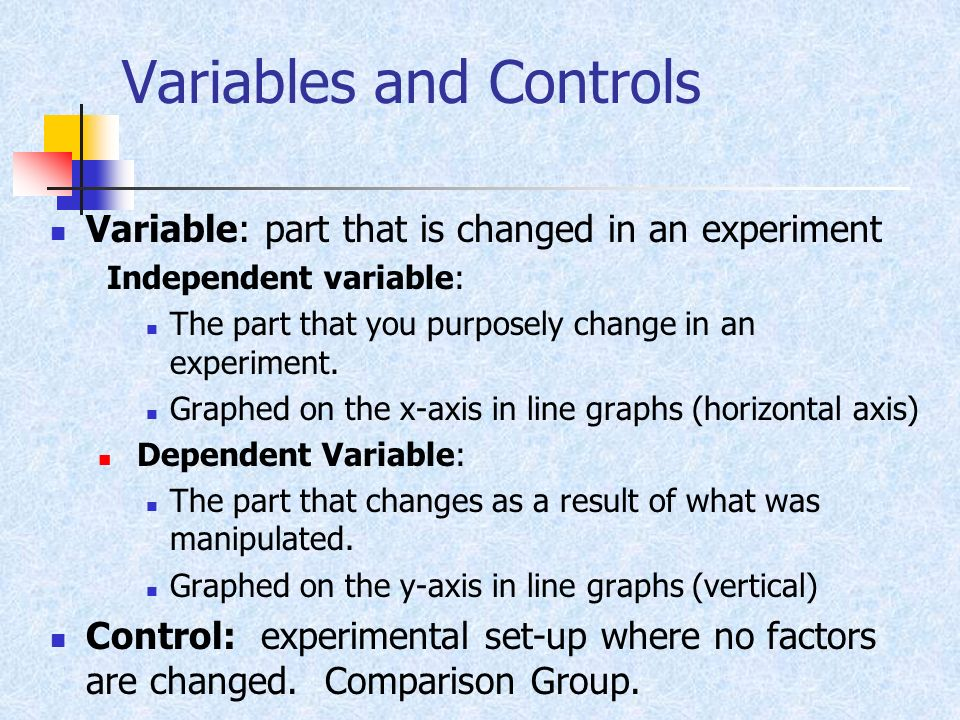 Variables and Controls Variable: part that is changed in an experiment Independent variable: The part that you purposely change in an experiment. Grap