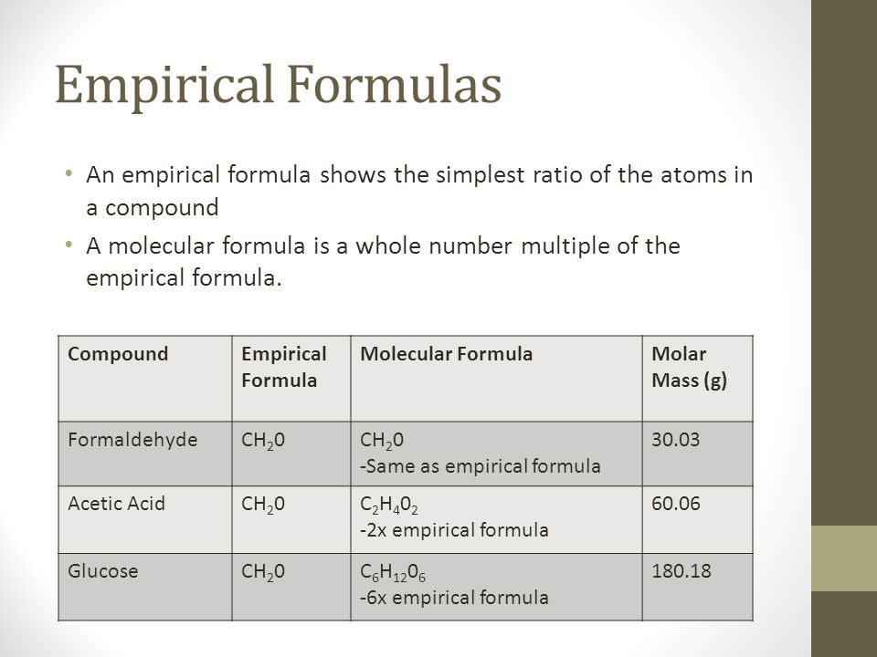 Empirical Formulas An empirical formula shows the simplest ratio of the atoms in a compound A molecular formula is a whole number multiple of the empi