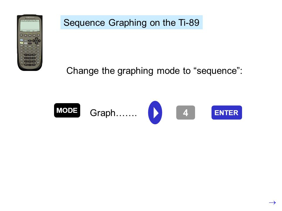 Sequence Graphing on the Ti-89 Change the graphing mode to sequence: MODE Graph…….4 ENTER