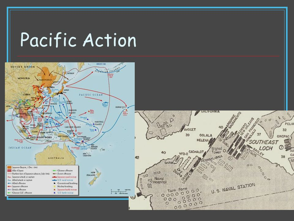 Pacific Action