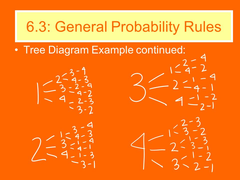 Tree Diagram Example continued: 6.3: General Probability Rules