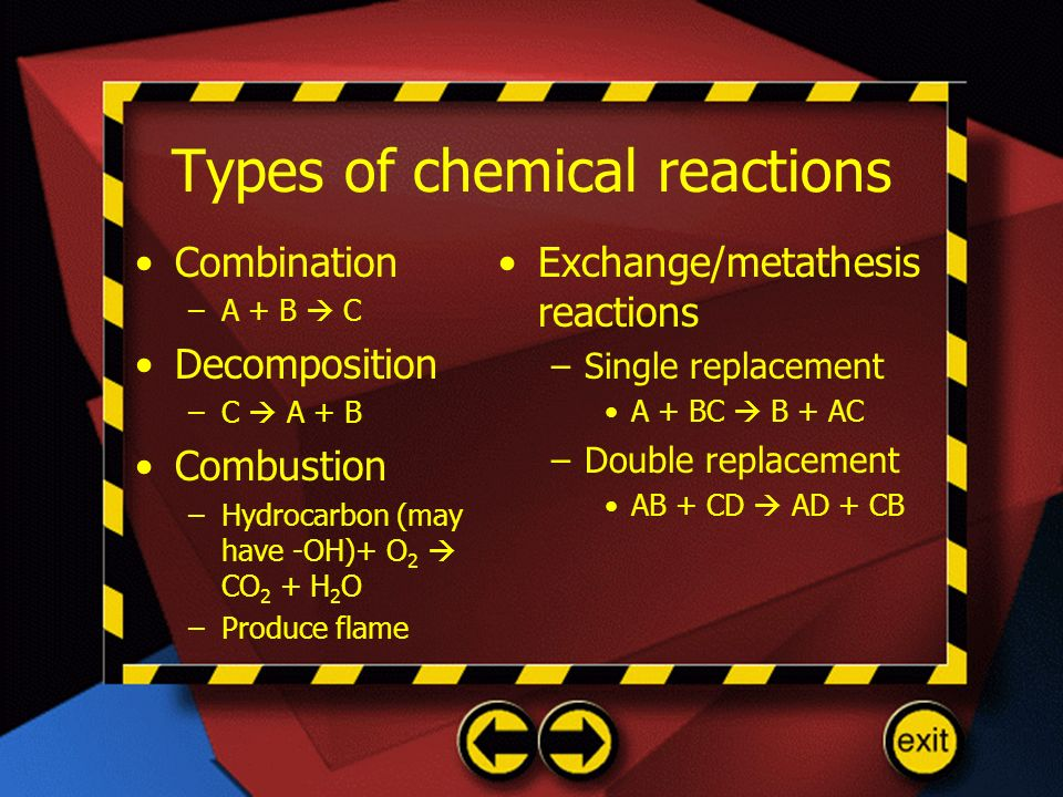 Types of chemical reactions Combination –A + B C Decomposition –C A + B Combustion –Hydrocarbon (may have -OH)+ O 2 CO 2 + H 2 O –Produce flame Exchan