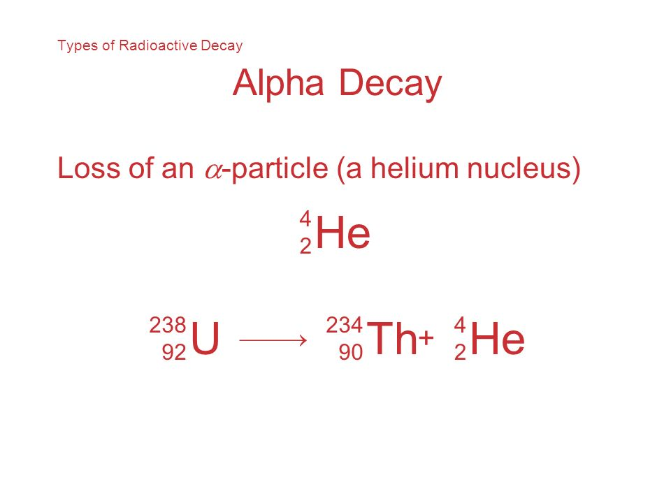 Types of Radioactive Decay Alpha Decay Loss of an -particle (a helium nucleus) He 4242 U 238 92 Th 234 90 He 4242 +