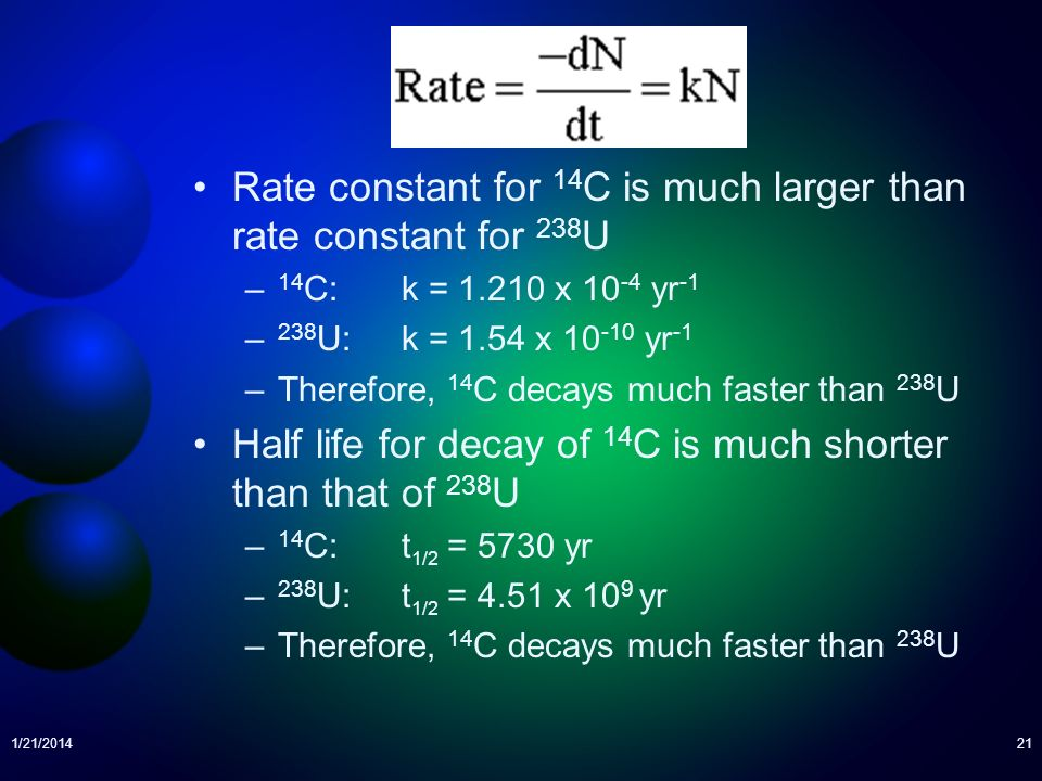 1/21/201421 Rate constant for 14 C is much larger than rate constant for 238 U – 14 C:k = 1.210 x 10 -4 yr -1 – 238 U:k = 1.54 x 10 -10 yr -1 –Therefo