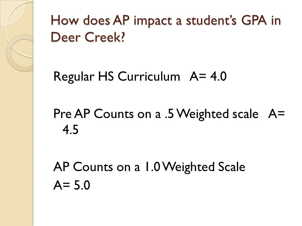 How does AP impact a students GPA in Deer Creek.