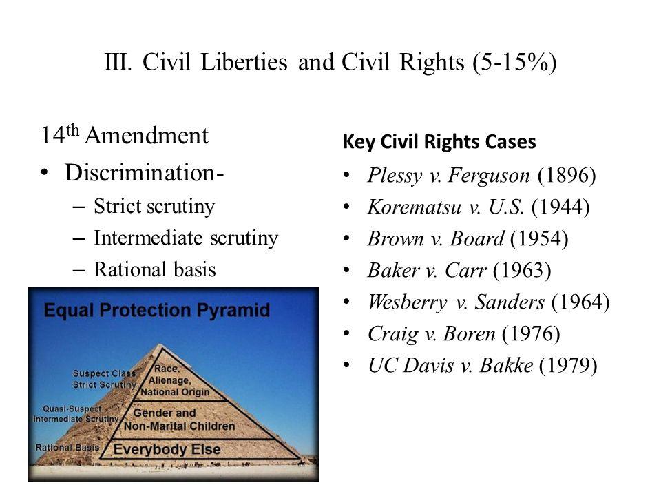 III. Civil Liberties and Civil Rights (5-15%) 14 th Amendment Discrimination- – Strict scrutiny – Intermediate scrutiny – Rational basis Key Civil Rig
